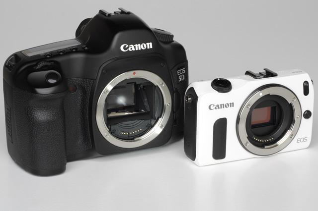 DSLR ou Mirrorless?