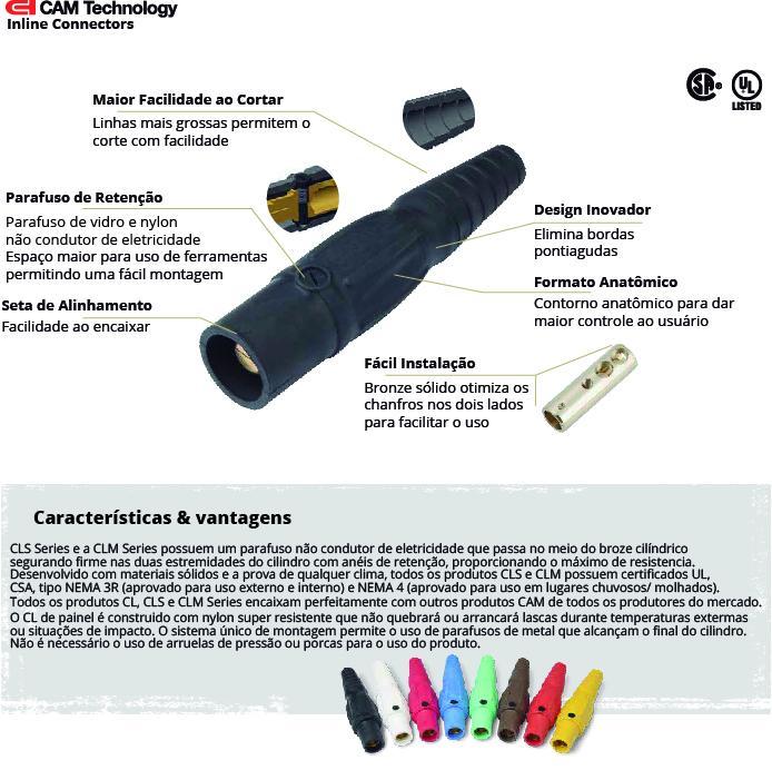 Cam Lock Painel Femea 400A - Preto S/ Parafuso
